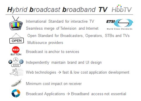 Overview | HbbTV